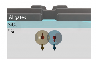 Two-qubit metal-oxide-semiconductor device.