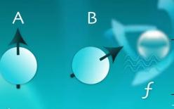 2016-11-14 13_50_31-Quantum Computing Concepts – Quantum Logic - YouTube